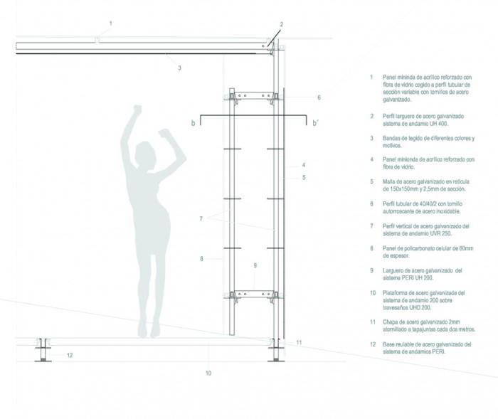 FPA Portfolio 12
